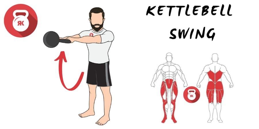 kettlebell swing pesas rusas movimiento