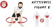 Kettlebell Figure 8 pesas rusas ochos figure