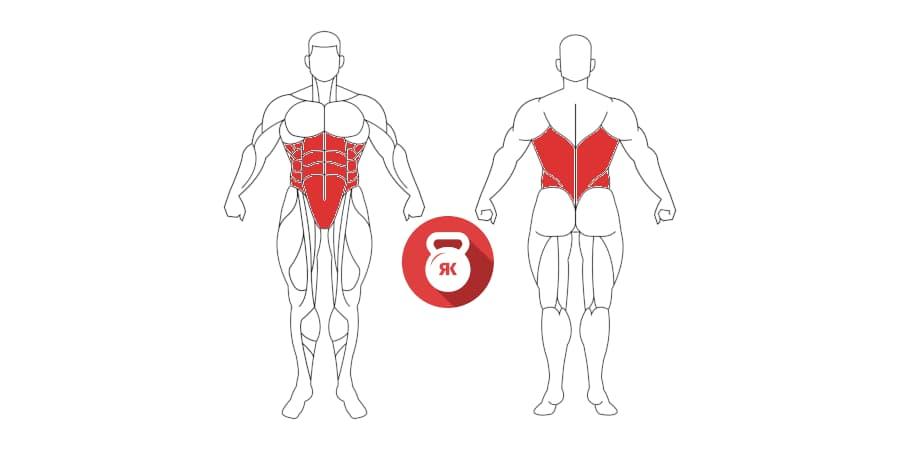 Kettlebell Figure 8 pesas rusas ochos musculos implicados