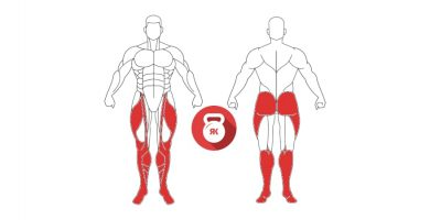 kettlebell squat musculos implicados