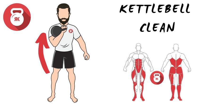 kettlebells pesas rusas clean cargada