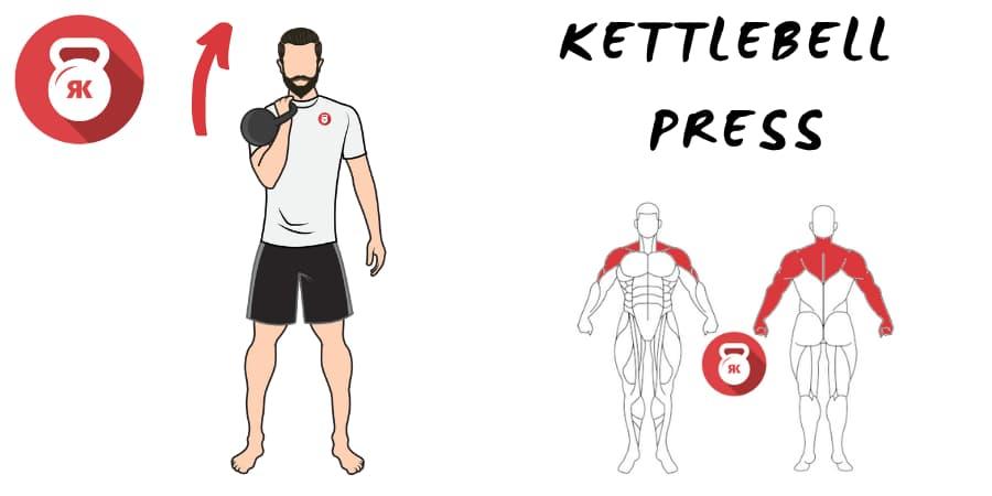 kettlebells pesas rusas ejercicio press