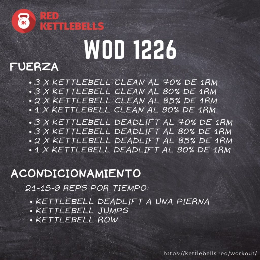 kettlebells workout crossfit wod 1226