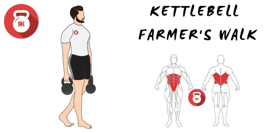 kettlebell farmer s walk paseo granjero caminata