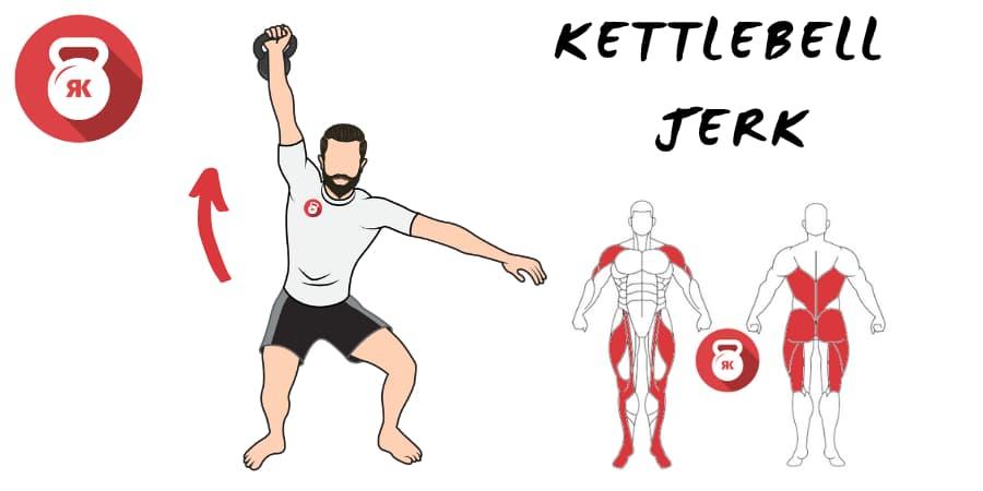 kettlebells pesas rusas ejercicio jerk