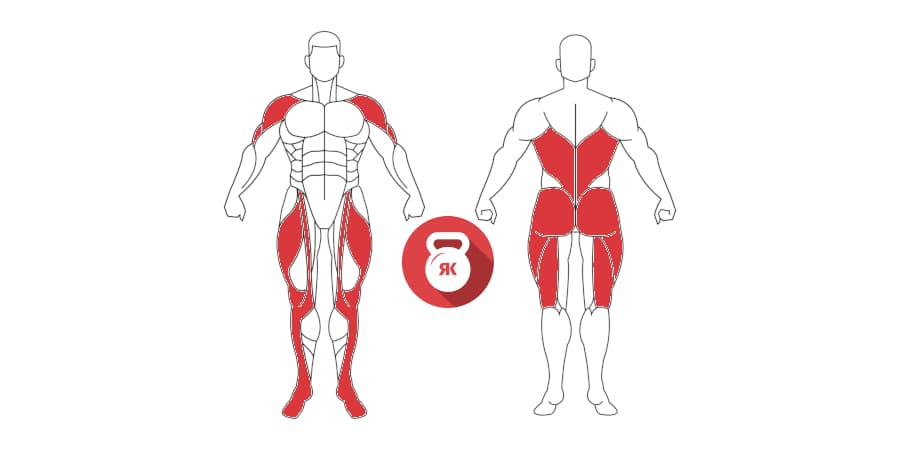 kettlebells pesas rusas jerk musculos implicados
