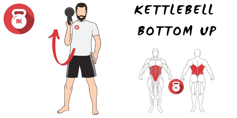 kettlebells pesas rusas movimiento bottom up