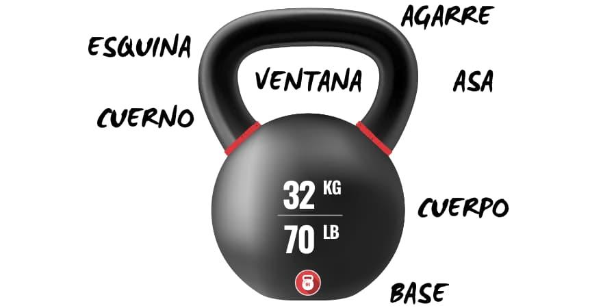 características de la pesa rusa kettlebell